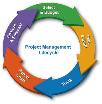 construction_project-management